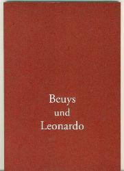 Brix, Michael. Hrsg.  Beuys und Leonardol. Ausstellung der Fachhochschule München November-Dezember 1993.