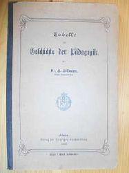 Heilmann, K. Dr.:  Tabelle zur Geschichte der Pädagogik.