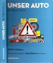 Schwochow, Jan;  Unser Auto in Grafiken - 100+1 Fakten. Das muss jeder Autofahrer wissen
