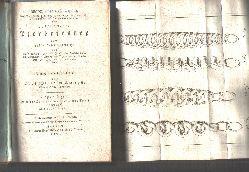 Carl Wilhelm Ammon  Wolf Ehrenfried von Reitzenstein