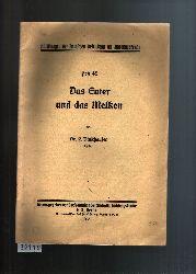 Dr. Dinkhausser  Das Euter und das Melken